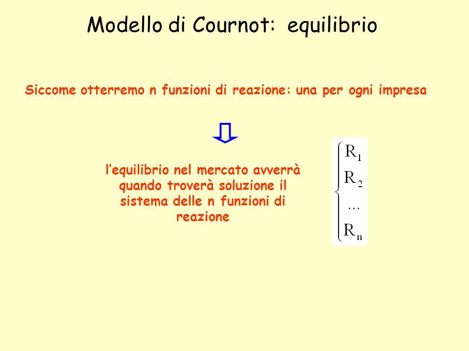Siccome otterremo n funzioni di reazione: una per ogni impresa Modello di Cournot: equilibrio lequilibrio nel mercato avverrà quando troverà soluzione