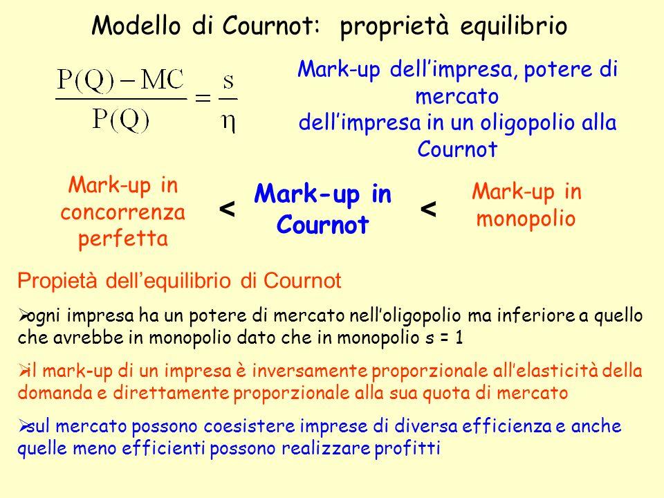 Modello di Cournot: proprietà equilibrio Mark-up dellimpresa, potere di mercato dellimpresa in un oligopolio alla Cournot Mark-up in Cournot < Mark-up