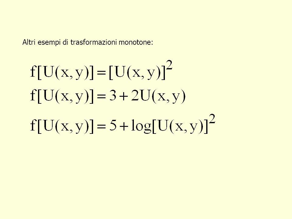 Se U(x,y) è una funzione di utilità che descrive le preferenze del soggetto allora lequazione di una generica curva dindifferenza sarà Fissiamo un livello di utilità e vediamo quali coppie di x e y hanno associato lo stesso livello di utilità Questi faranno parte della stessa curva di indifferenza Se prendiamo la funzione di utilità e calcoliamo il differenziale totale otteniamo Ux e Uy Utilità Marginale Ux e Uy derivate parziali della funzione di utilità Mostrano come varia la utilità al variare del consumo di un bene