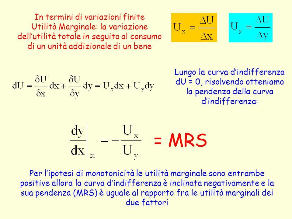 Lungo la curva dindifferenza dU = 0, risolvendo otteniamo la pendenza della curva dindifferenza: Per lipotesi di monotonicità le utilità marginale sono entrambe positive allora la curva dindifferenza è inclinata negativamente e la sua pendenza (MRS) è uguale al rapporto fra le utilità marginali dei due fattori = MRS In termini di variazioni finite Utilità Marginale: la variazione dellutilità totale in seguito al consumo di un unità addizionale di un bene