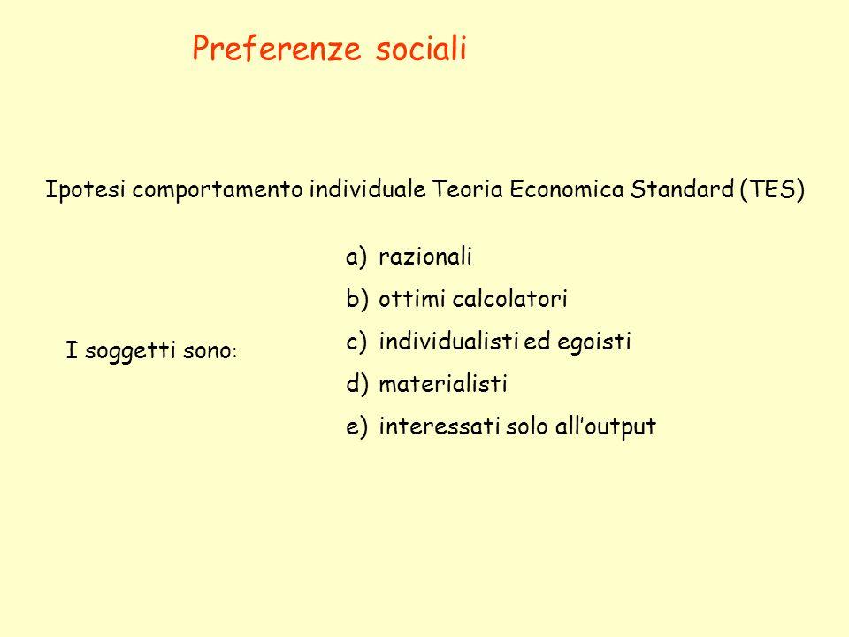 Ipotesi comportamento individuale Teoria Economica Standard (TES) a)razionali b)ottimi calcolatori c)individualisti ed egoisti d)materialisti e)interessati solo alloutput I soggetti sono : Preferenze sociali