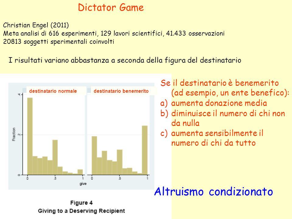 Christian Engel (2011) Meta analisi di 616 esperimenti, 129 lavori scientifici, 41.433 osservazioni 20813 soggetti sperimentali coinvolti I risultati variano abbastanza a seconda della figura del destinatario destinatario normale Se il destinatario è benemerito (ad esempio, un ente benefico): a)aumenta donazione media b)diminuisce il numero di chi non da nulla c)aumenta sensibilmente il numero di chi da tutto destinatario benemerito Altruismo condizionato Dictator Game