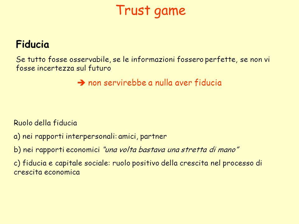 Trust game AB X $$% of X 3 x (% of X) Parte di 3 x (% of X) misura della affidabilità misura della fiducia
