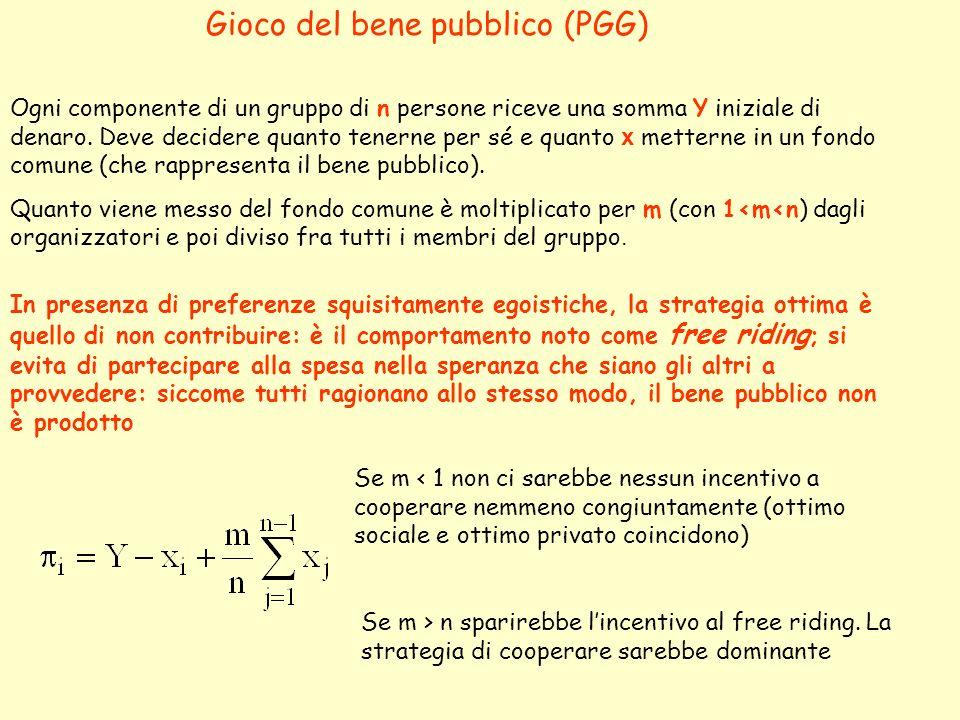 Gioco del bene pubblico (PGG) Ogni componente di un gruppo di n persone riceve una somma Y iniziale di denaro.