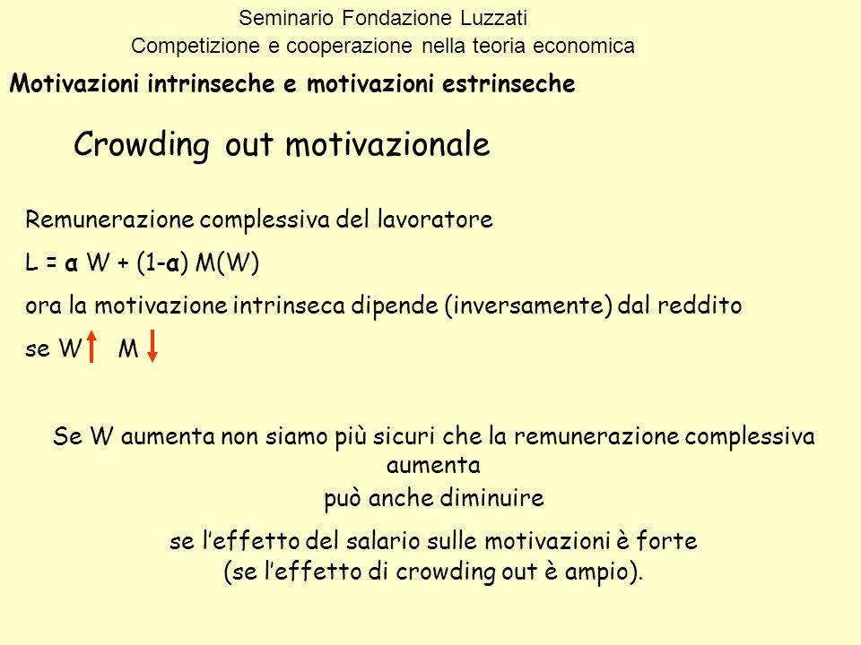 Seminario Fondazione Luzzati Competizione e cooperazione nella teoria economica Motivazioni intrinseche e motivazioni estrinseche Crowding out motivazionale Se W aumenta non siamo più sicuri che la remunerazione complessiva aumenta può anche diminuire se leffetto del salario sulle motivazioni è forte (se leffetto di crowding out è ampio).