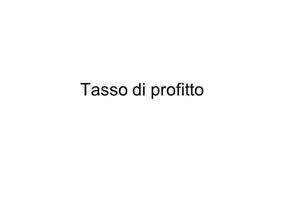Tasso di profitto