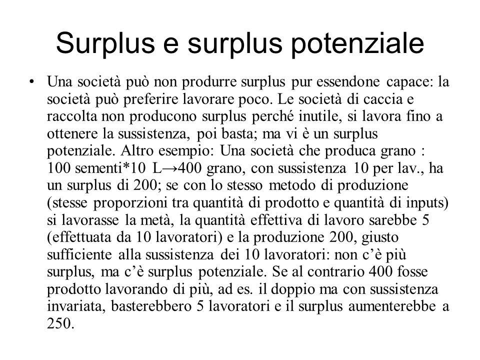Surplus e surplus potenziale Una società può non produrre surplus pur essendone capace: la società può preferire lavorare poco. Le società di caccia e