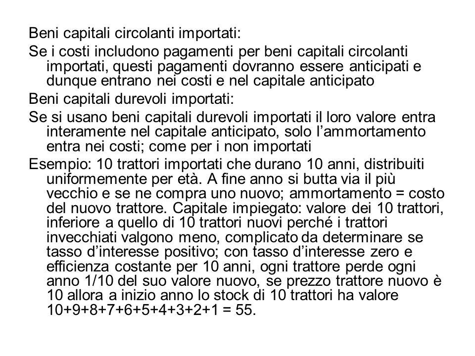 Beni capitali circolanti importati: Se i costi includono pagamenti per beni capitali circolanti importati, questi pagamenti dovranno essere anticipati