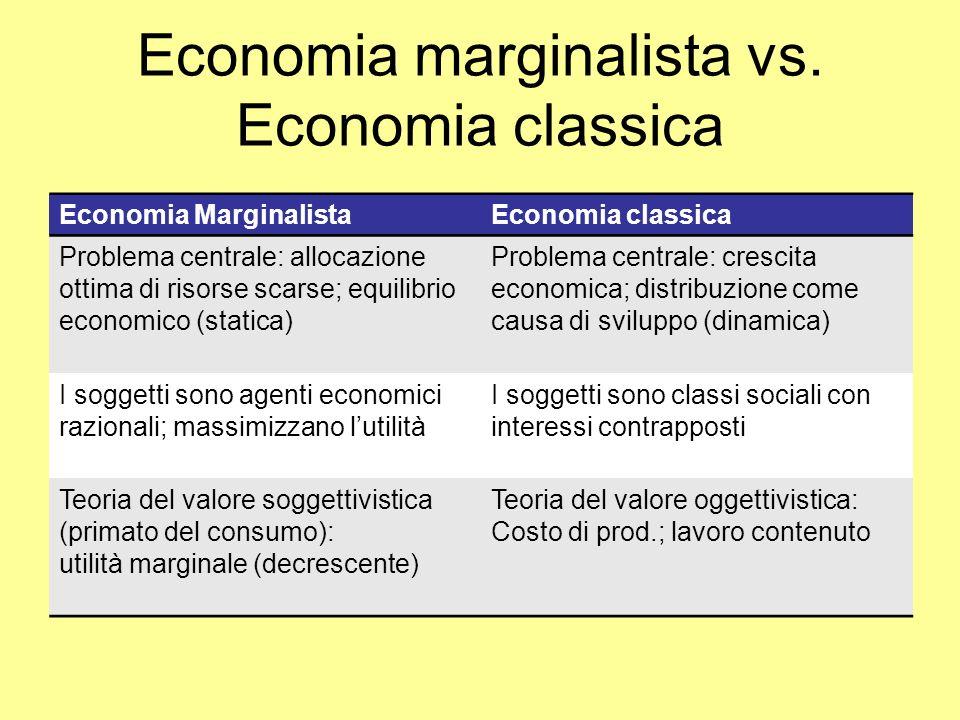 Economia marginalista vs. Economia classica Economia MarginalistaEconomia classica Problema centrale: allocazione ottima di risorse scarse; equilibrio