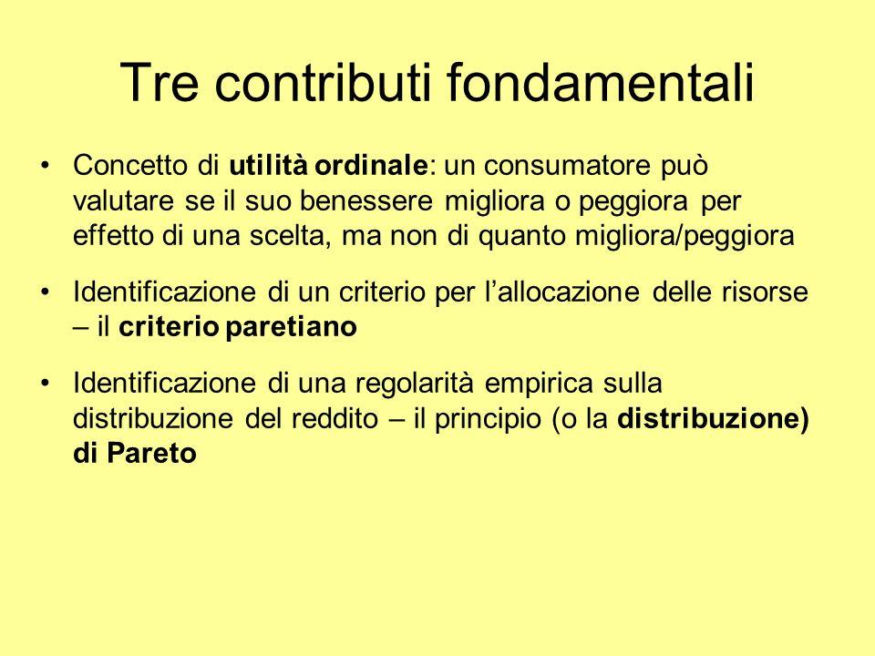 Tre contributi fondamentali Concetto di utilità ordinale: un consumatore può valutare se il suo benessere migliora o peggiora per effetto di una scelt