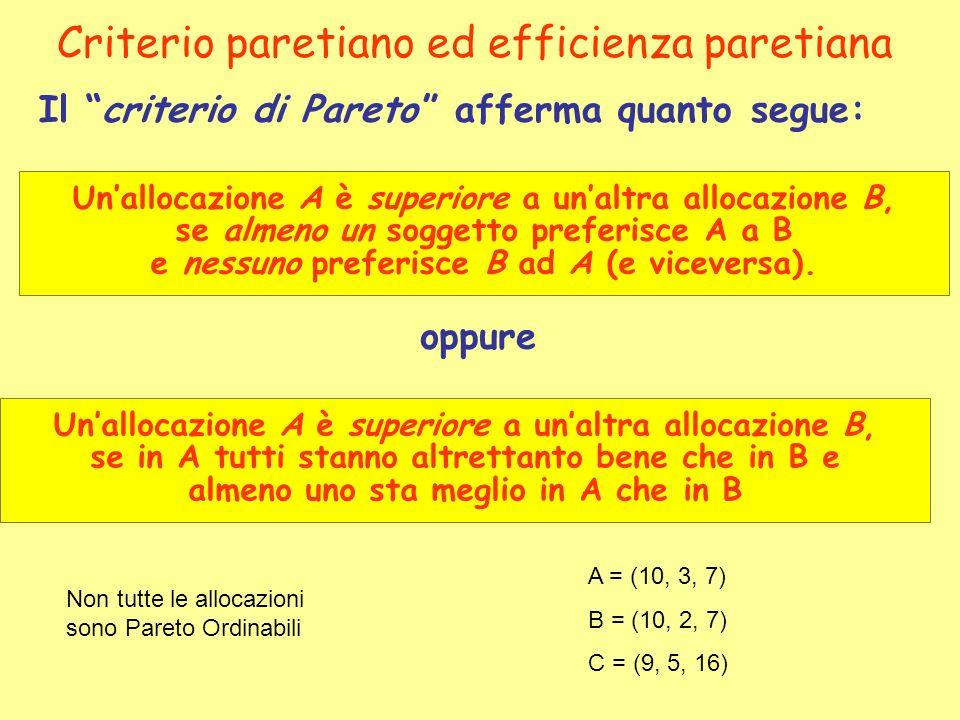 Criterio paretiano ed efficienza paretiana Il criterio di Pareto afferma quanto segue: Unallocazione A è superiore a unaltra allocazione B, se almeno