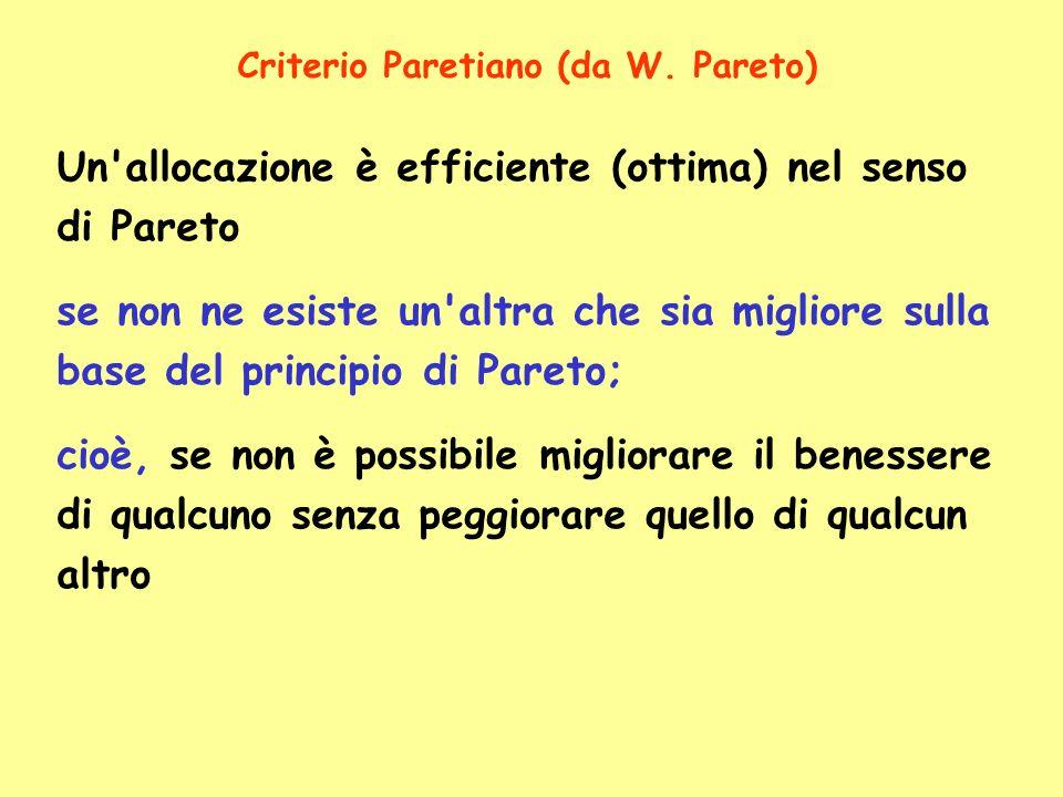 Un'allocazione è efficiente (ottima) nel senso di Pareto se non ne esiste un'altra che sia migliore sulla base del principio di Pareto; cioè, se non è