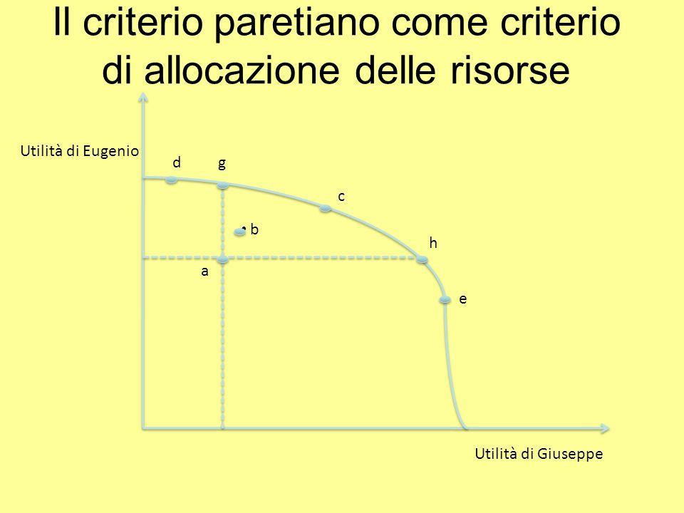 Il criterio paretiano come criterio di allocazione delle risorse Utilità di Eugenio Utilità di Giuseppe a g h b d c e