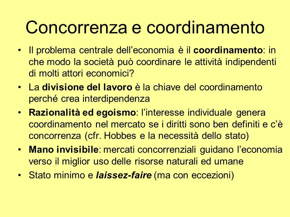 Concorrenza e coordinamento Il problema centrale delleconomia è il coordinamento: in che modo la società può coordinare le attività indipendenti di mo