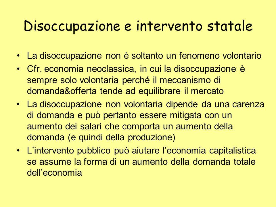 Disoccupazione e intervento statale La disoccupazione non è soltanto un fenomeno volontario Cfr. economia neoclassica, in cui la disoccupazione è semp