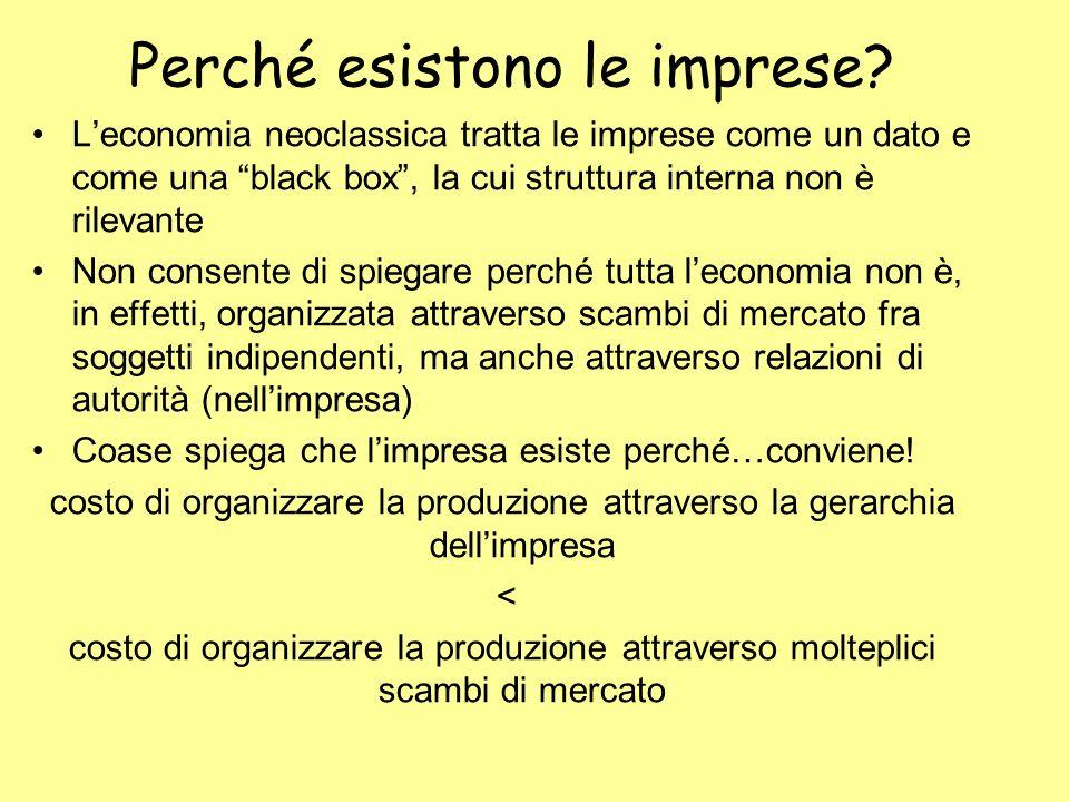 Perché esistono le imprese? Leconomia neoclassica tratta le imprese come un dato e come una black box, la cui struttura interna non è rilevante Non co