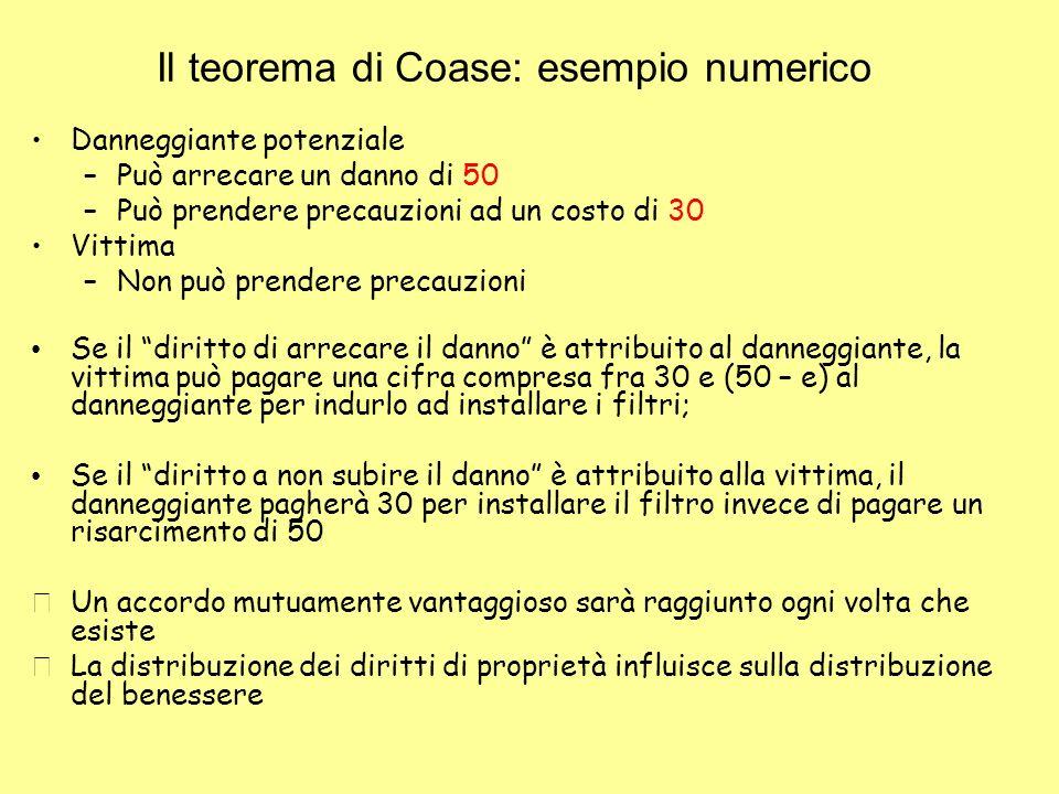 Il teorema di Coase: esempio numerico Danneggiante potenziale –Può arrecare un danno di 50 –Può prendere precauzioni ad un costo di 30 Vittima –Non pu