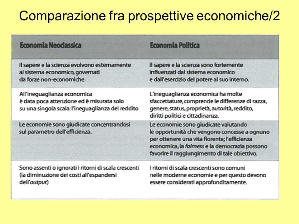 Comparazione fra prospettive economiche/2