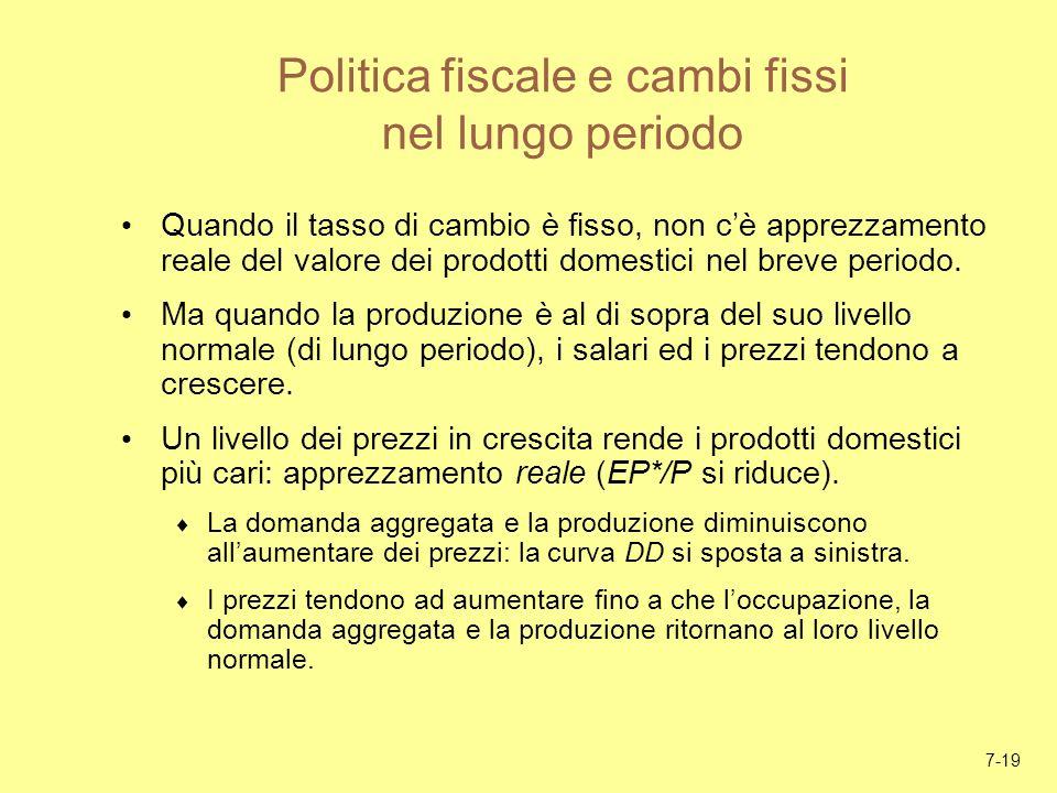7-19 Politica fiscale e cambi fissi nel lungo periodo Quando il tasso di cambio è fisso, non cè apprezzamento reale del valore dei prodotti domestici