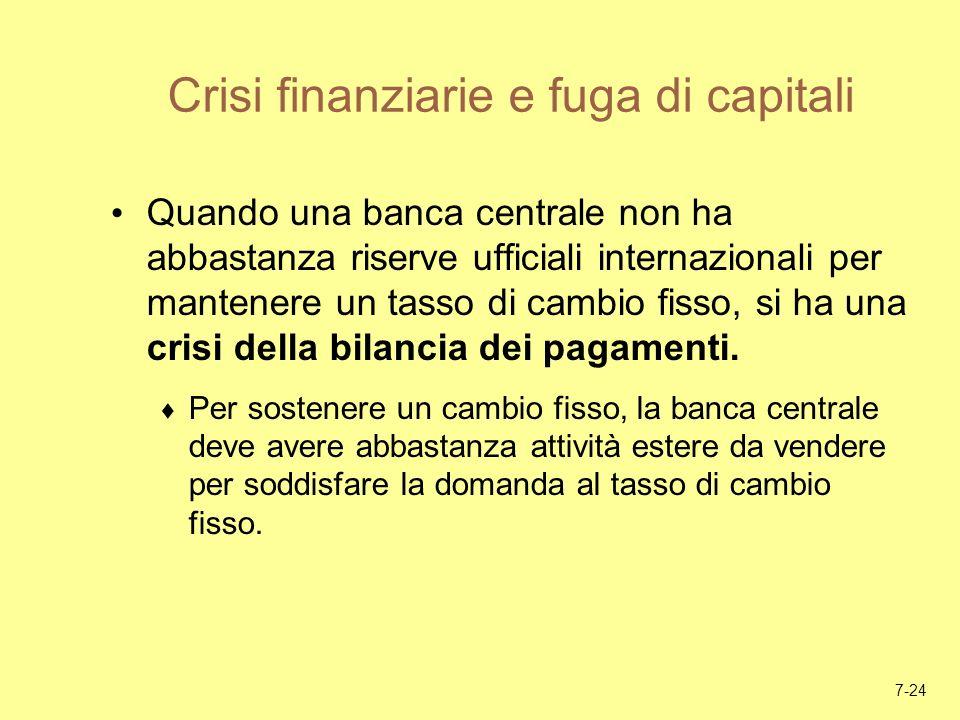 7-24 Crisi finanziarie e fuga di capitali Quando una banca centrale non ha abbastanza riserve ufficiali internazionali per mantenere un tasso di cambi