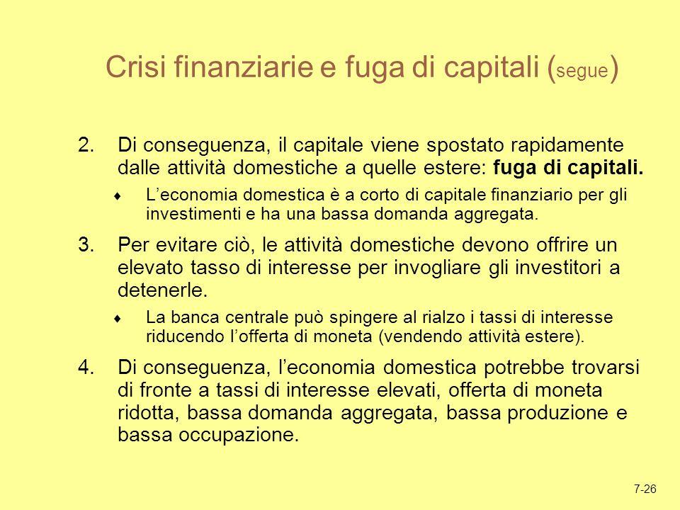 7-26 Crisi finanziarie e fuga di capitali ( segue ) 2.Di conseguenza, il capitale viene spostato rapidamente dalle attività domestiche a quelle estere