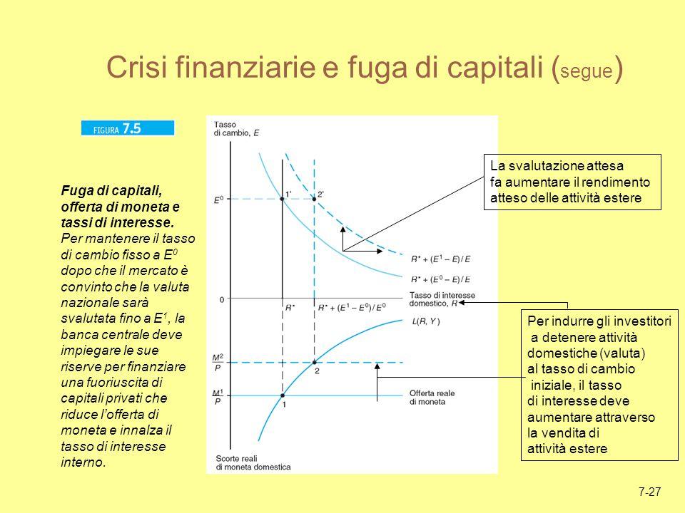 7-27 Crisi finanziarie e fuga di capitali ( segue ) Per indurre gli investitori a detenere attività domestiche (valuta) al tasso di cambio iniziale, i