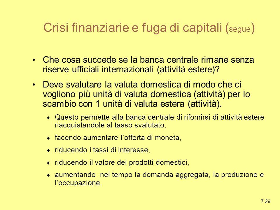 7-29 Crisi finanziarie e fuga di capitali ( segue ) Che cosa succede se la banca centrale rimane senza riserve ufficiali internazionali (attività este