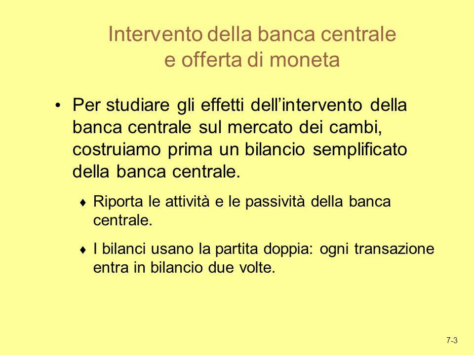 7-3 Intervento della banca centrale e offerta di moneta Per studiare gli effetti dellintervento della banca centrale sul mercato dei cambi, costruiamo