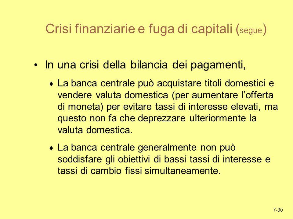 7-30 Crisi finanziarie e fuga di capitali ( segue ) In una crisi della bilancia dei pagamenti, La banca centrale può acquistare titoli domestici e ven