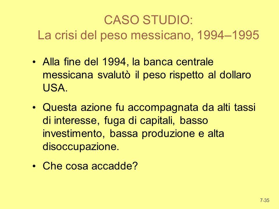 7-35 CASO STUDIO: La crisi del peso messicano, 1994–1995 Alla fine del 1994, la banca centrale messicana svalutò il peso rispetto al dollaro USA. Ques
