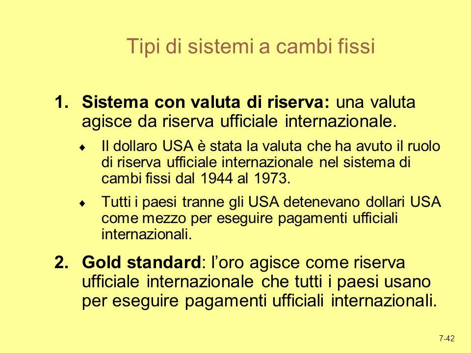 7-42 Tipi di sistemi a cambi fissi 1.Sistema con valuta di riserva: una valuta agisce da riserva ufficiale internazionale. Il dollaro USA è stata la v