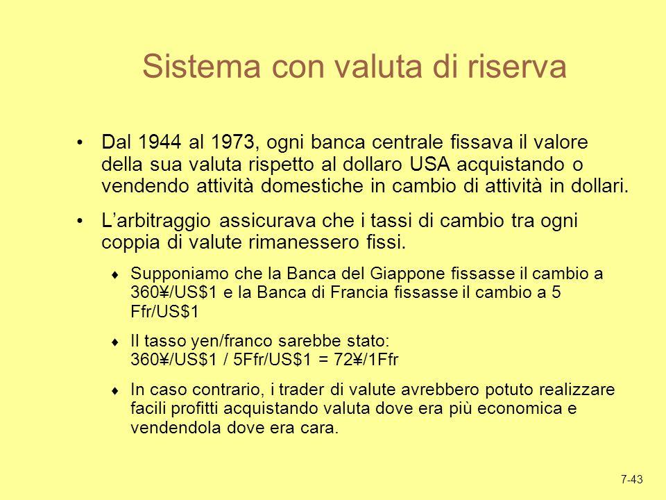 7-43 Sistema con valuta di riserva Dal 1944 al 1973, ogni banca centrale fissava il valore della sua valuta rispetto al dollaro USA acquistando o vend