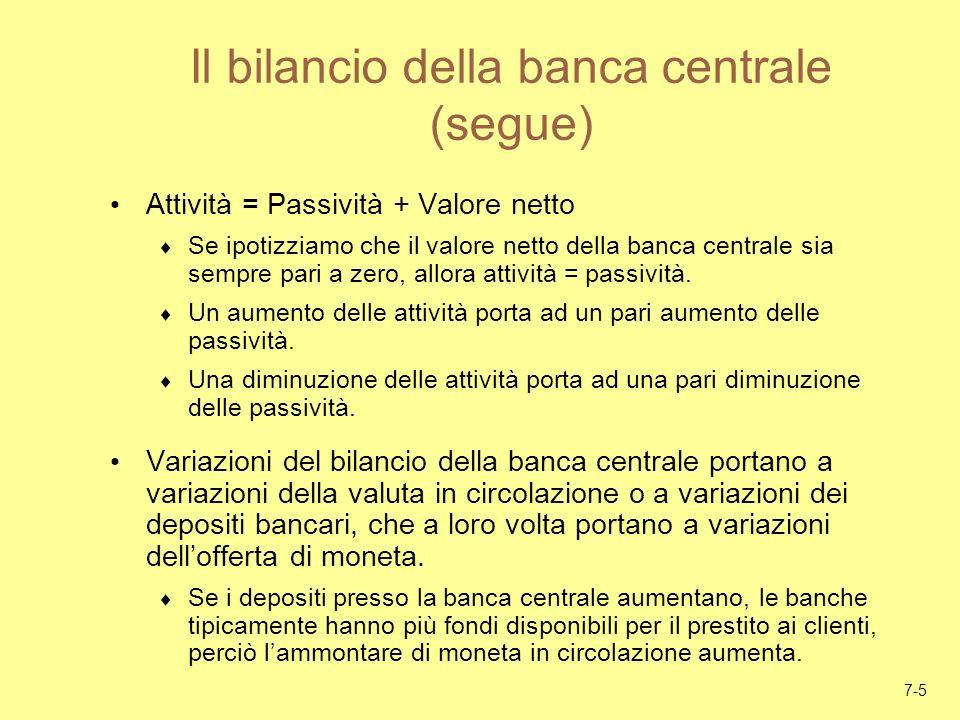 7-6 Attività, passività e offerta di moneta Lacquisto di una attività sarà pagato con valuta o con un assegno dalla banca centrale, entrambi denominati in valuta domestica, e entrambi incrementano lofferta di moneta in circolazione.