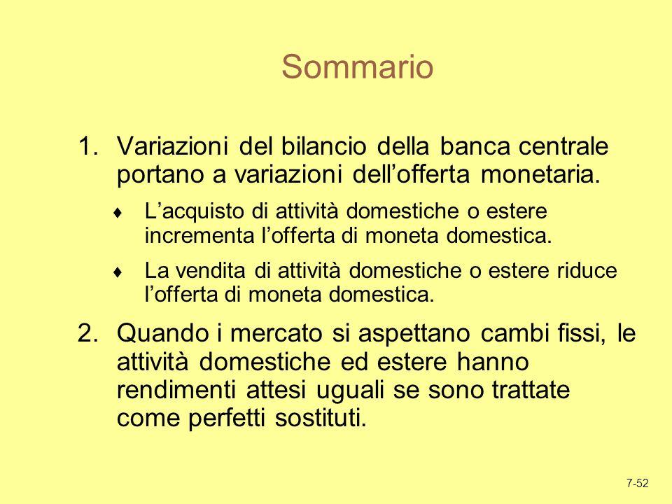 7-52 Sommario 1.Variazioni del bilancio della banca centrale portano a variazioni dellofferta monetaria. Lacquisto di attività domestiche o estere inc