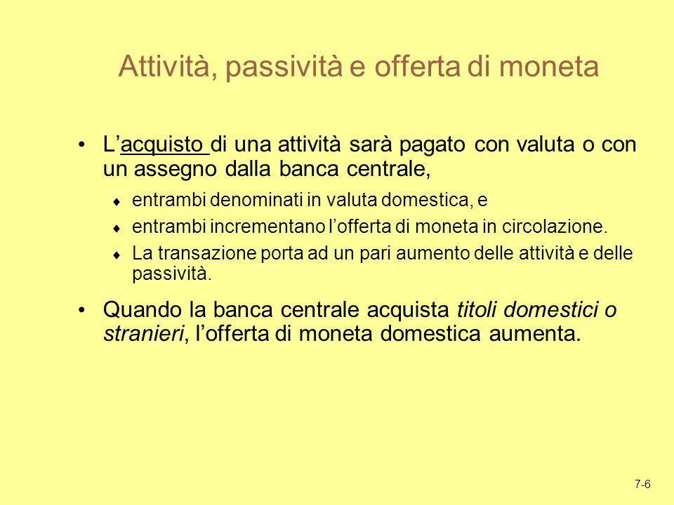 7-6 Attività, passività e offerta di moneta Lacquisto di una attività sarà pagato con valuta o con un assegno dalla banca centrale, entrambi denominat