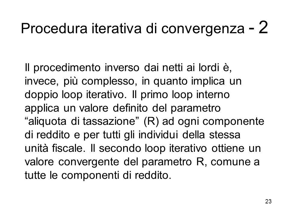 23 Il procedimento inverso dai netti ai lordi è, invece, più complesso, in quanto implica un doppio loop iterativo. Il primo loop interno applica un v