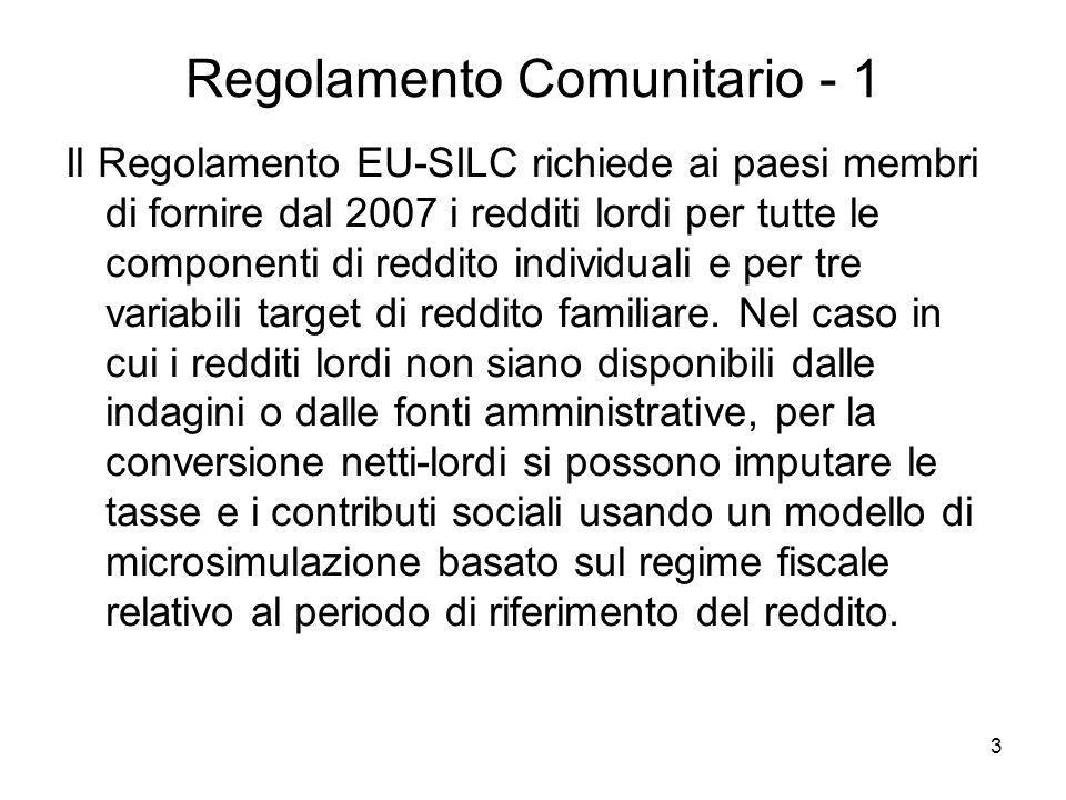 3 Regolamento Comunitario - 1 Il Regolamento EU-SILC richiede ai paesi membri di fornire dal 2007 i redditi lordi per tutte le componenti di reddito i