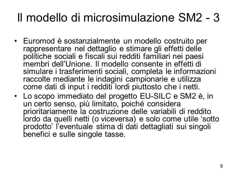 9 Il modello di microsimulazione SM2 - 3 Euromod è sostanzialmente un modello costruito per rappresentare nel dettaglio e stimare gli effetti delle po