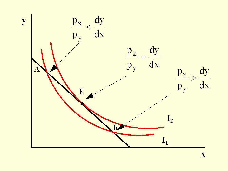 Il paniere A è (1,4) è una scelta ottima .