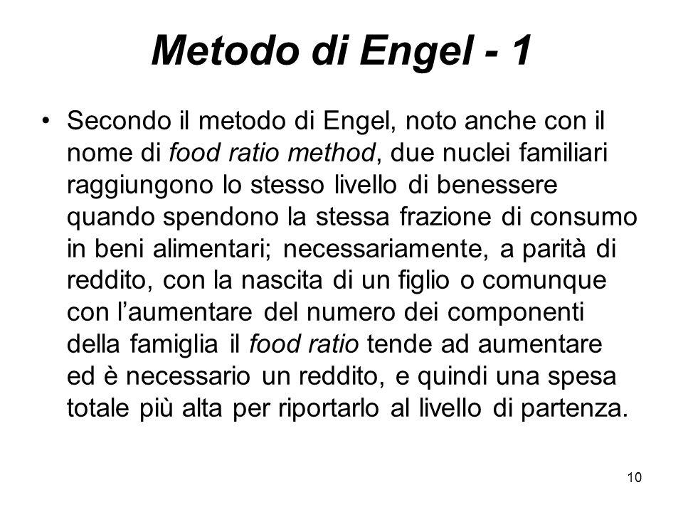 10 Metodo di Engel - 1 Secondo il metodo di Engel, noto anche con il nome di food ratio method, due nuclei familiari raggiungono lo stesso livello di