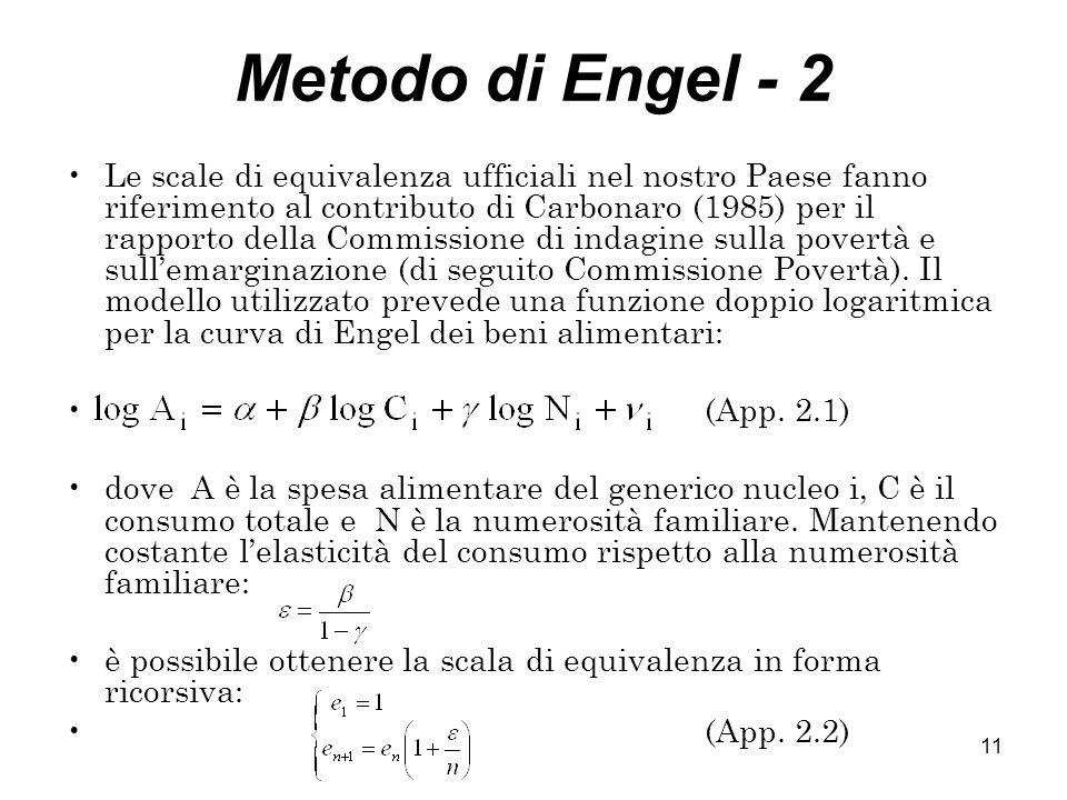 11 Metodo di Engel - 2 Le scale di equivalenza ufficiali nel nostro Paese fanno riferimento al contributo di Carbonaro (1985) per il rapporto della Commissione di indagine sulla povertà e sullemarginazione (di seguito Commissione Povertà).