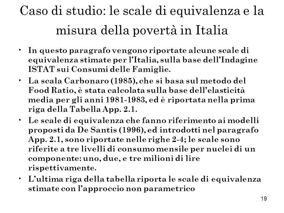 19 Caso di studio: le scale di equivalenza e la misura della povertà in Italia In questo paragrafo vengono riportate alcune scale di equivalenza stimate per lItalia, sulla base dellIndagine ISTAT sui Consumi delle Famiglie.