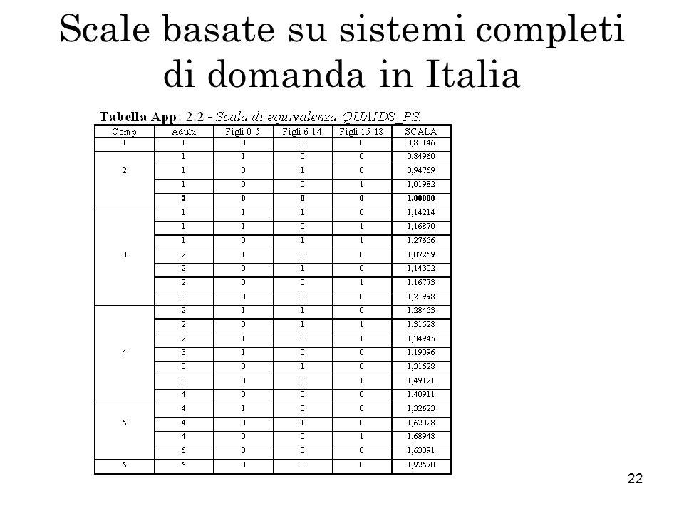 22 Scale basate su sistemi completi di domanda in Italia