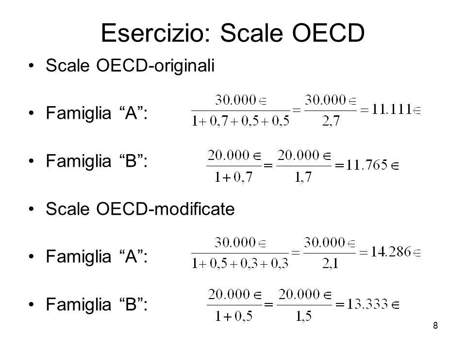 8 Esercizio: Scale OECD Scale OECD-originali Famiglia A: Famiglia B: Scale OECD-modificate Famiglia A: Famiglia B: