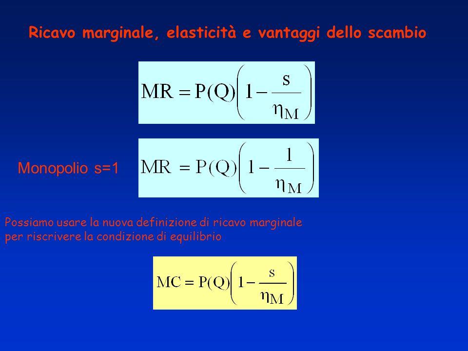 Ricavo marginale, elasticità e vantaggi dello scambio Monopolio s=1 Possiamo usare la nuova definizione di ricavo marginale per riscrivere la condizione di equilibrio