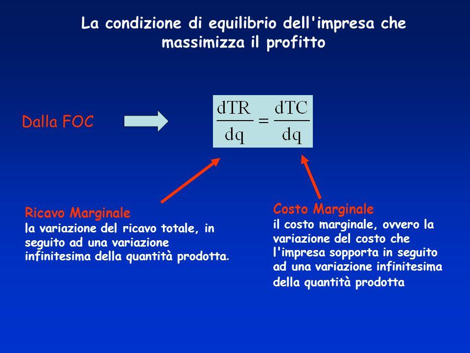 La condizione di equilibrio dell'impresa che massimizza il profitto Costo Marginale il costo marginale, ovvero la variazione del costo che l'impresa s
