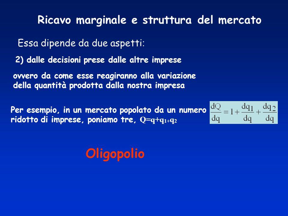 Ricavo marginale e struttura del mercato Essa dipende da due aspetti : 2) dalle decisioni prese dalle altre imprese Oligopolio ovvero da come esse reagiranno alla variazione della quantità prodotta dalla nostra impresa Per esempio, in un mercato popolato da un numero ridotto di imprese, poniamo tre, Q=q+q 1+ q 2