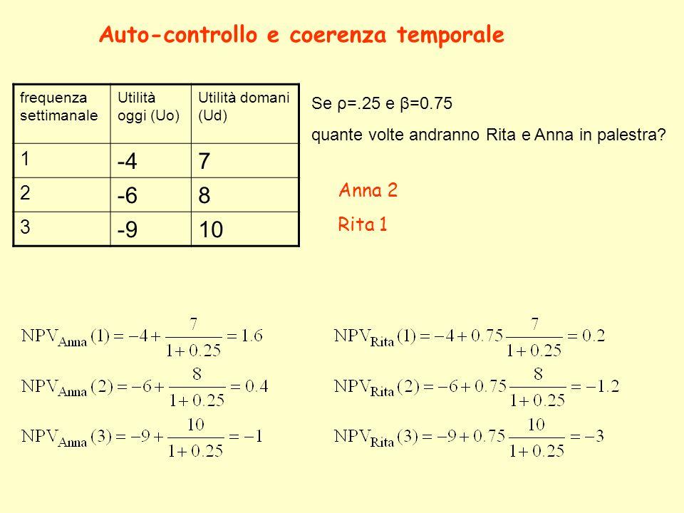 Auto-controllo e coerenza temporale Se ρ=.25 e β=0.75 quante volte andranno Rita e Anna in palestra.