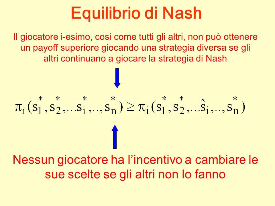 Equilibrio di Nash Il giocatore i-esimo, cosi come tutti gli altri, non può ottenere un payoff superiore giocando una strategia diversa se gli altri continuano a giocare la strategia di Nash Nessun giocatore ha lincentivo a cambiare le sue scelte se gli altri non lo fanno