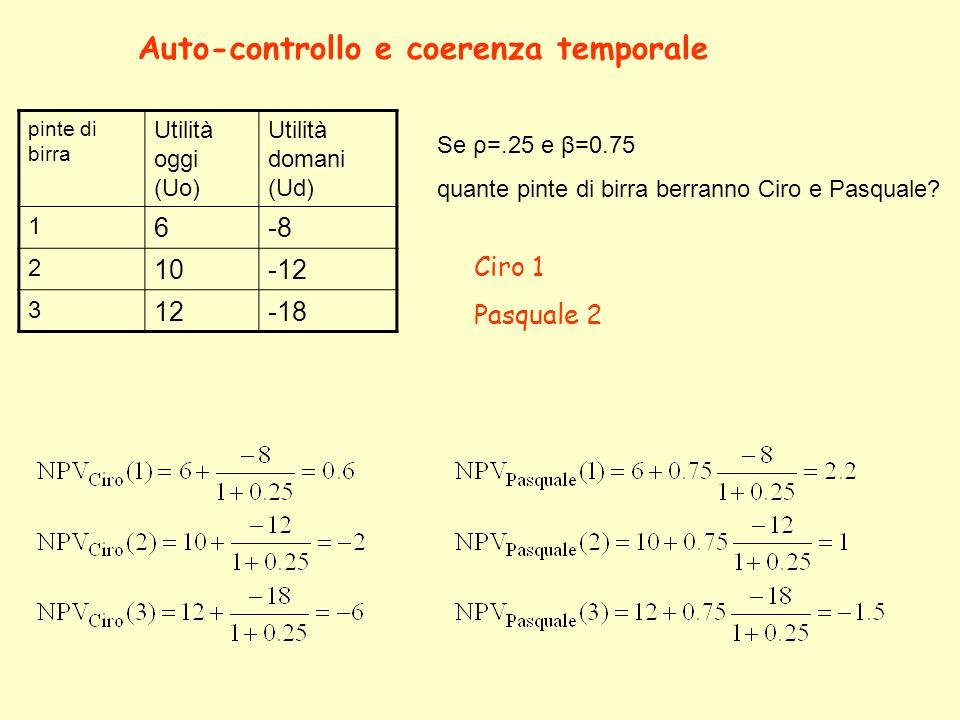 Auto-controllo e coerenza temporale pinte di birra Utilità oggi (Uo) Utilità domani (Ud) 1 6-8 2 10-12 3 12-18 Se ρ=.25 e β=0.75 quante pinte di birra berranno Ciro e Pasquale.